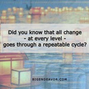 BE Change Is Repeatable Cycle